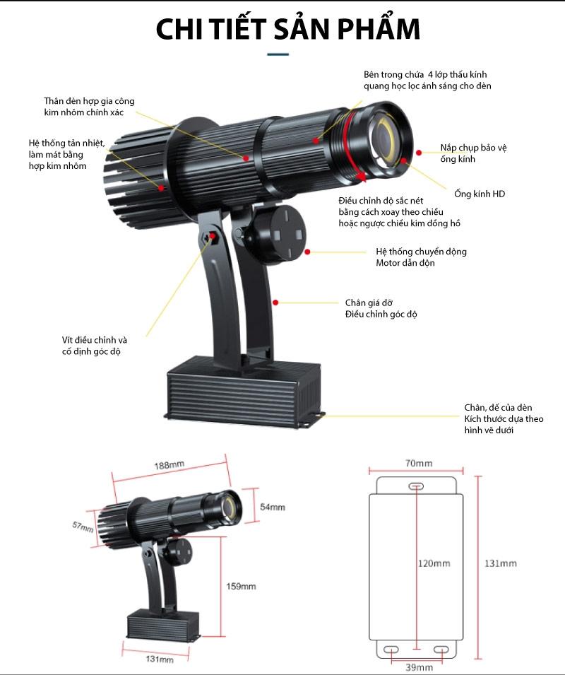 Chi tiết sản phẩm đèn chiếu lgoo indoor