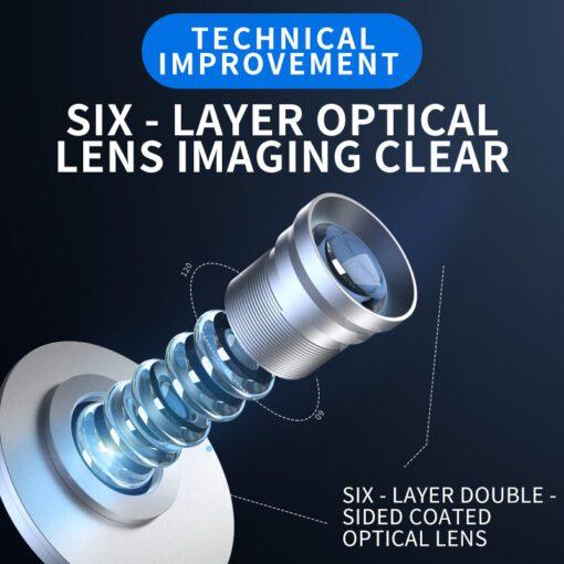 Tiêu cự và ống kính quang học